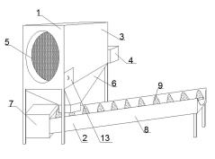 豫晖一种新型木屑颗粒生产线筛选传送装置