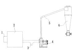 豫晖推出一种木屑颗粒燃料连续生产方法