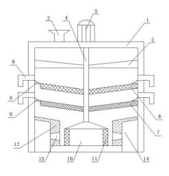 木屑颗粒机技术题:木屑颗粒机新型分料装置