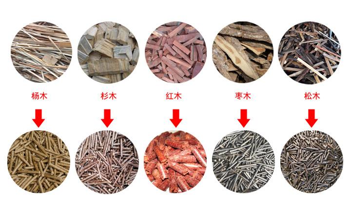 为什么这么多人选择木屑颗粒机?